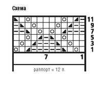 Схема аранского узора на 12 петлях